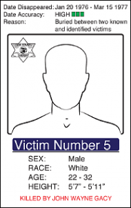 Victim Number 5, Date disappeared Jan 20 1976- March 15 1977, Date Accuracy: High, Reason: Buried between two known and identified victims, Male White, Age 22-32, Height 5'7""